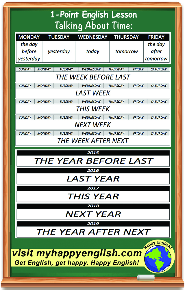 happy-english-lesson-infographic-time